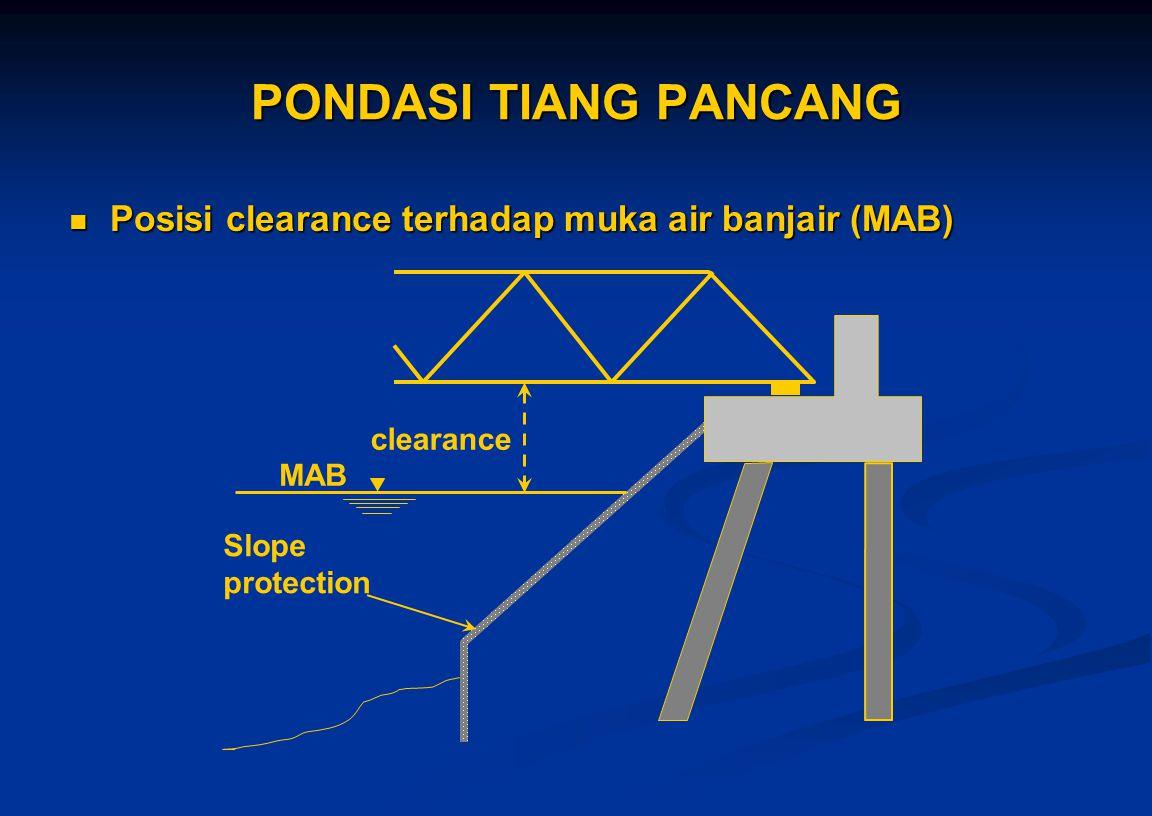 PONDASI TIANG PANCANG Posisi clearance terhadap muka air banjair (MAB) Posisi clearance terhadap muka air banjair (MAB) clearance MAB Slope protection
