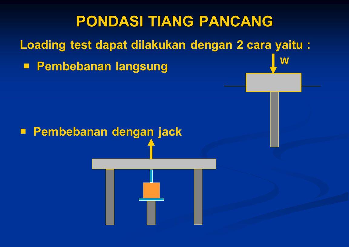 PONDASI TIANG PANCANG Loading test dapat dilakukan dengan 2 cara yaitu :  Pembebanan langsung  Pembebanan dengan jack W