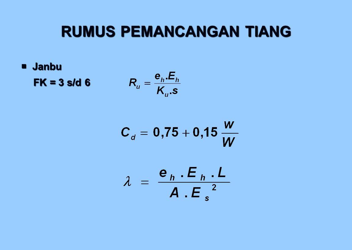 RUMUS PEMANCANGAN TIANG  Janbu FK = 3 s/d 6 FK = 3 s/d 6