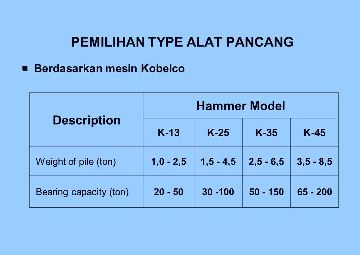 PEMILIHAN TYPE ALAT PANCANG   Berdasarkan mesin Kobelco Description Hammer Model K-13K-25K-35K-45 Weight of pile (ton)1,0 - 2,51,5 - 4,52,5 - 6,53,5