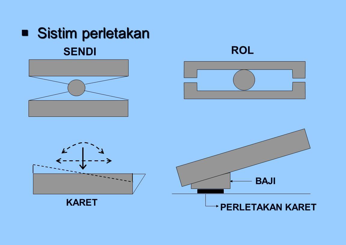 JENIS PONDASI  PONDASI DANGKAL (SHALLOW FOUNDATION) - LANGSUNG - LANGSUNG - SUMURAN - SUMURAN  PONDASI DALAM (DEEP FOUNDATION) TIANG PANCANG : TIANG PANCANG : - Baja (pipa, propil), beton - Baja (pipa, propil), beton - Beton (Beton bertulang, prategang – precast) - Beton (Beton bertulang, prategang – precast)