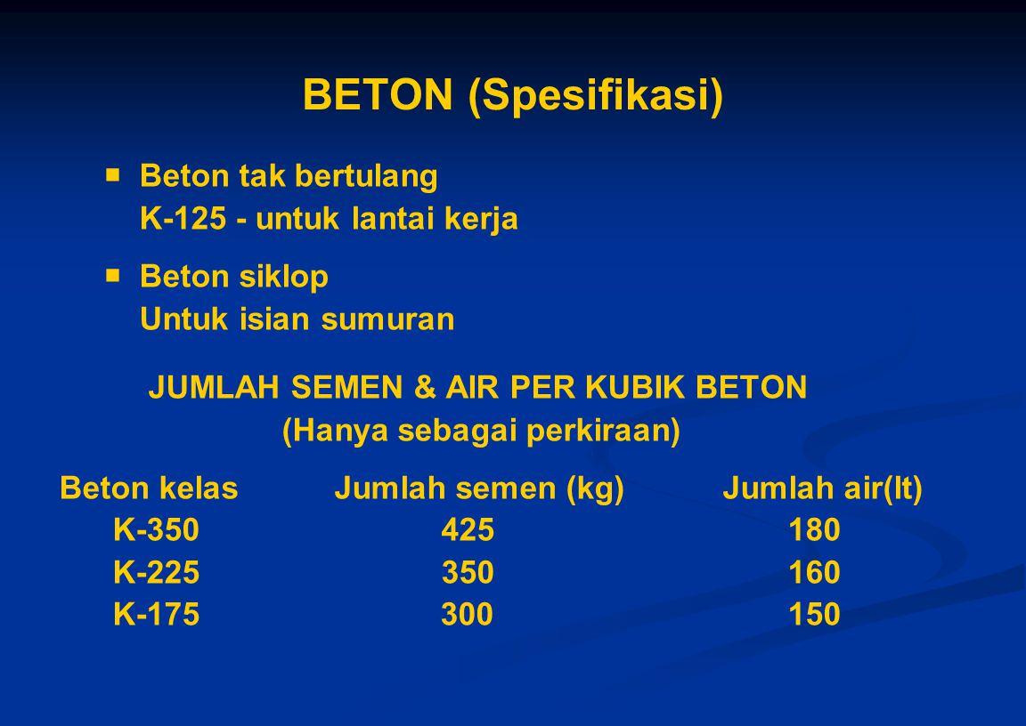 BETON (Spesifikasi)  Beton tak bertulang K-125 - untuk lantai kerja  Beton siklop Untuk isian sumuran JUMLAH SEMEN & AIR PER KUBIK BETON (Hanya seba