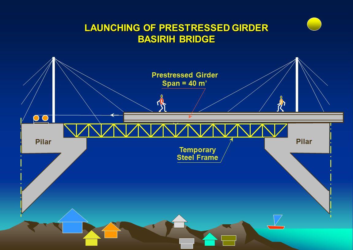 LAUNCHING OF PRESTRESSED GIRDER BASIRIH BRIDGE Prestressed Girder Span = 40 m' Temporary Steel Frame Pilar