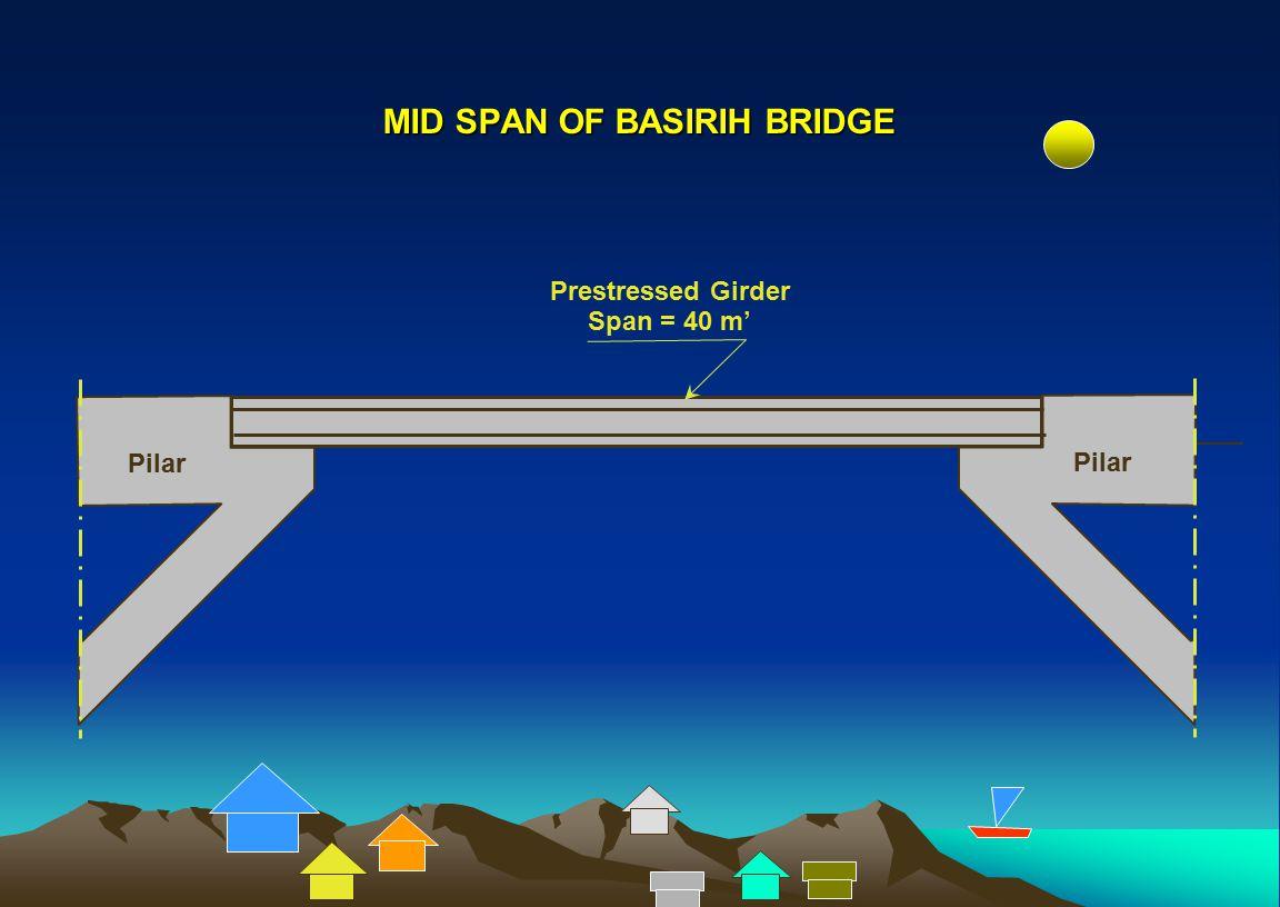 MID SPAN OF BASIRIH BRIDGE Prestressed Girder Span = 40 m' Pilar
