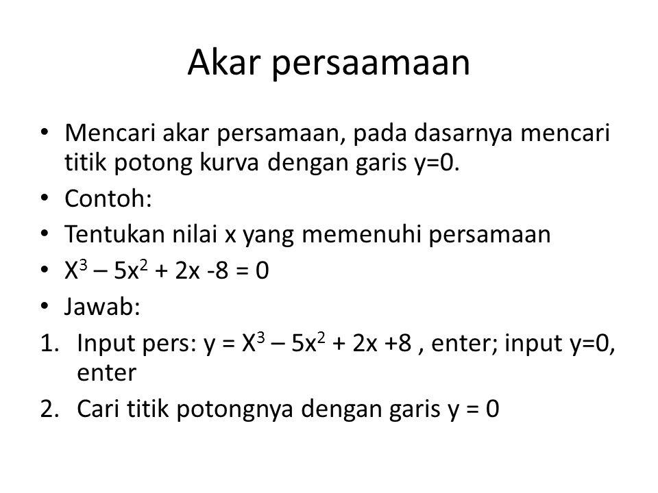 Akar persaamaan Mencari akar persamaan, pada dasarnya mencari titik potong kurva dengan garis y=0. Contoh: Tentukan nilai x yang memenuhi persamaan X