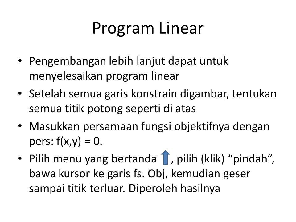 Program Linear Pengembangan lebih lanjut dapat untuk menyelesaikan program linear Setelah semua garis konstrain digambar, tentukan semua titik potong