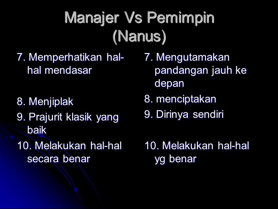 Manajer Vs Pemimpin (Nanus) 7.Memperhatikan hal- hal mendasar 8.