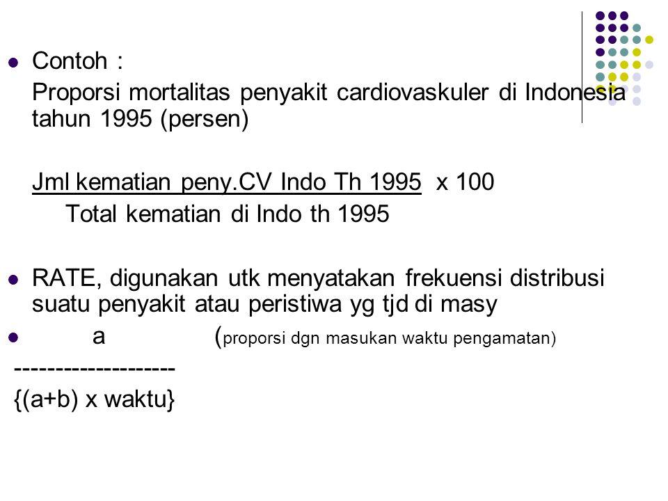 Contoh : Proporsi mortalitas penyakit cardiovaskuler di Indonesia tahun 1995 (persen) Jml kematian peny.CV Indo Th 1995 x 100 Total kematian di Indo t