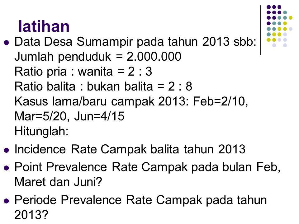 latihan Data Desa Sumampir pada tahun 2013 sbb: Jumlah penduduk = 2.000.000 Ratio pria : wanita = 2 : 3 Ratio balita : bukan balita = 2 : 8 Kasus lama