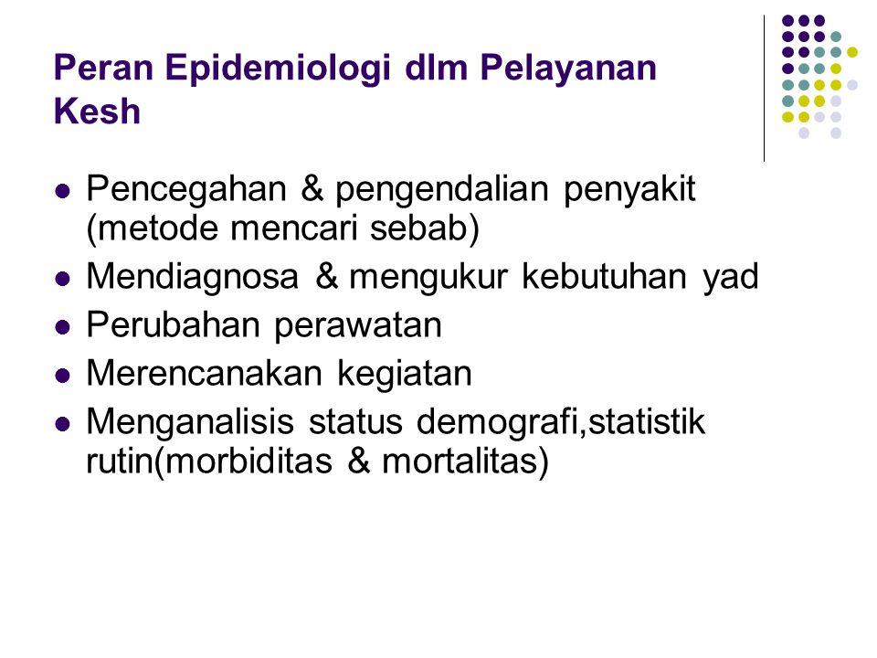 Peran Epidemiologi dlm Pelayanan Kesh Pencegahan & pengendalian penyakit (metode mencari sebab) Mendiagnosa & mengukur kebutuhan yad Perubahan perawat