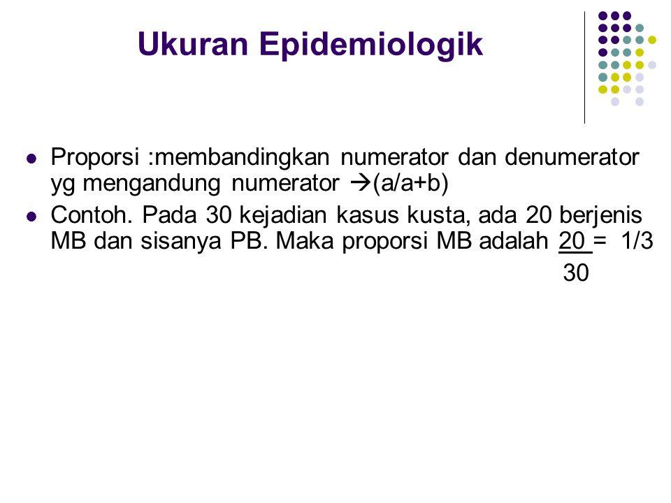 Ukuran Epidemiologik Proporsi :membandingkan numerator dan denumerator yg mengandung numerator  (a/a+b) Contoh. Pada 30 kejadian kasus kusta, ada 20