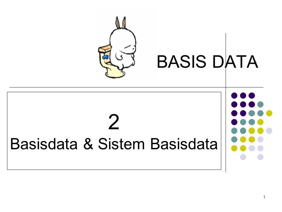 1 BASIS DATA 2 Basisdata & Sistem Basisdata