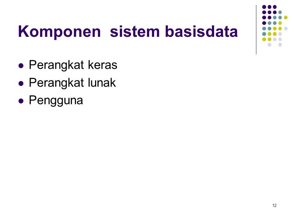12 Komponen sistem basisdata Perangkat keras Perangkat lunak Pengguna