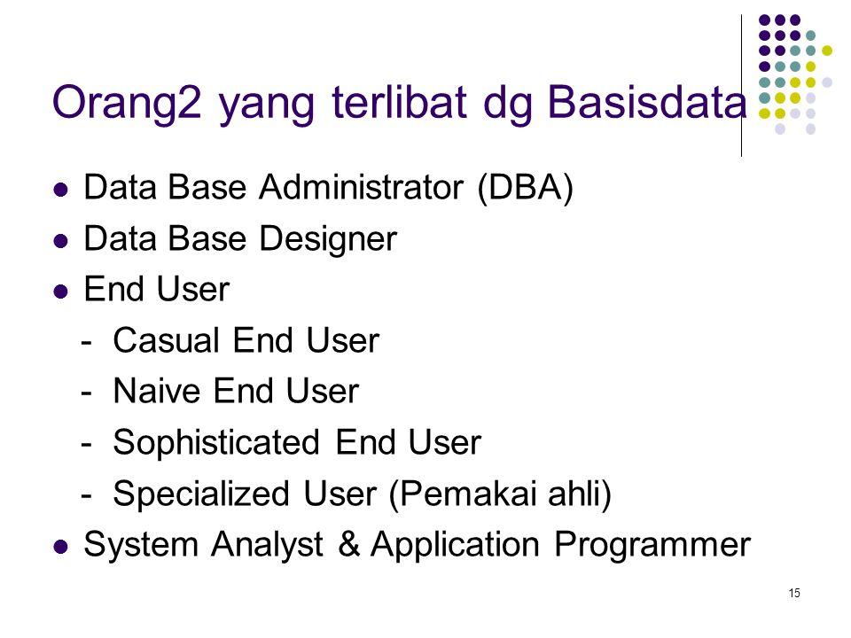 15 Orang2 yang terlibat dg Basisdata Data Base Administrator (DBA) Data Base Designer End User - Casual End User - Naive End User - Sophisticated End