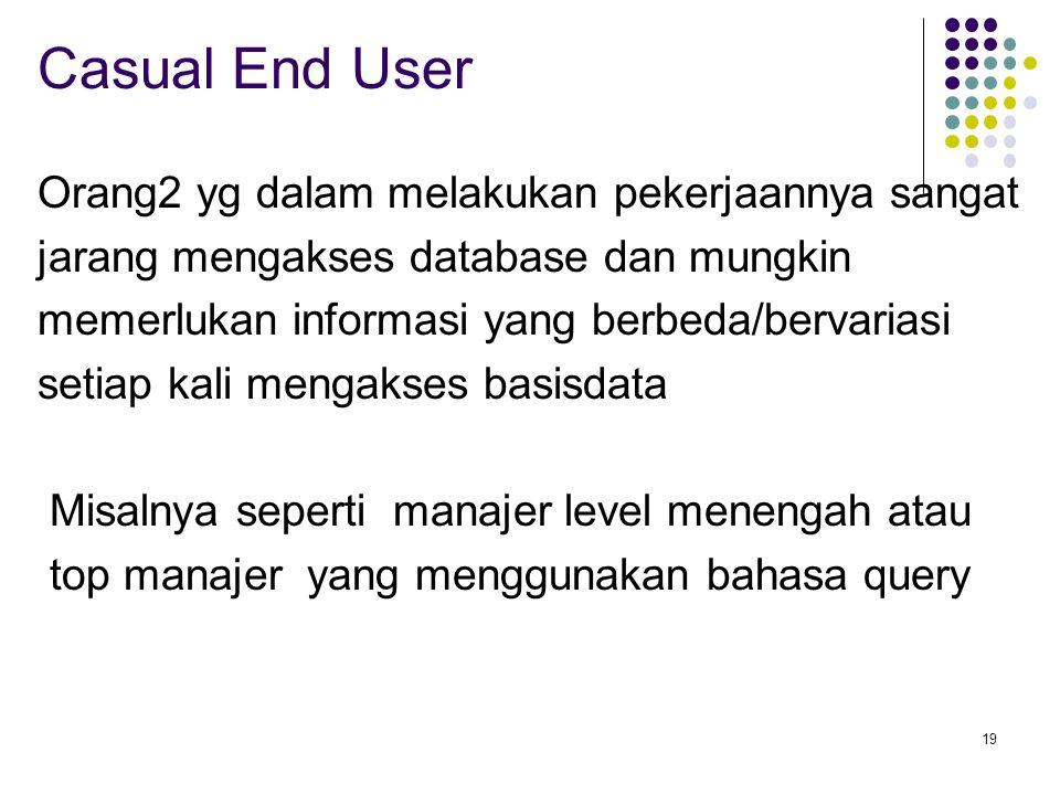 19 Casual End User Orang2 yg dalam melakukan pekerjaannya sangat jarang mengakses database dan mungkin memerlukan informasi yang berbeda/bervariasi setiap kali mengakses basisdata Misalnya seperti manajer level menengah atau top manajer yang menggunakan bahasa query