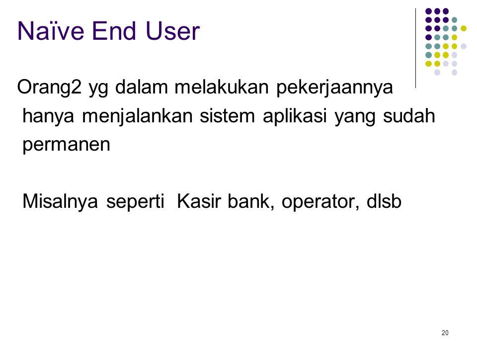 20 Naïve End User Orang2 yg dalam melakukan pekerjaannya hanya menjalankan sistem aplikasi yang sudah permanen Misalnya seperti Kasir bank, operator, dlsb