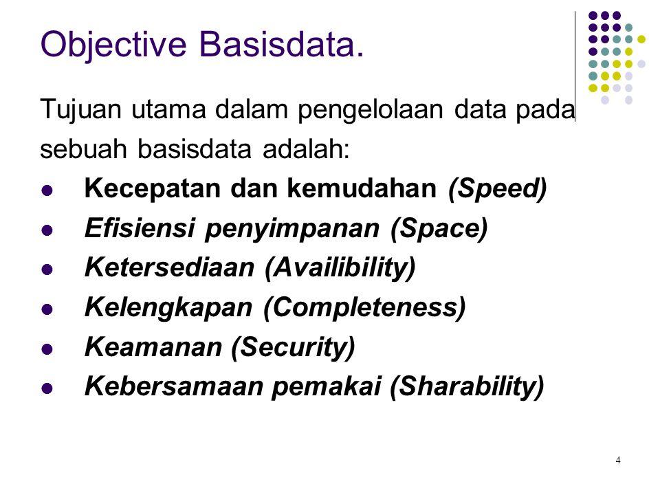 4 Objective Basisdata. Tujuan utama dalam pengelolaan data pada sebuah basisdata adalah: Kecepatan dan kemudahan (Speed) Efisiensi penyimpanan (Space)