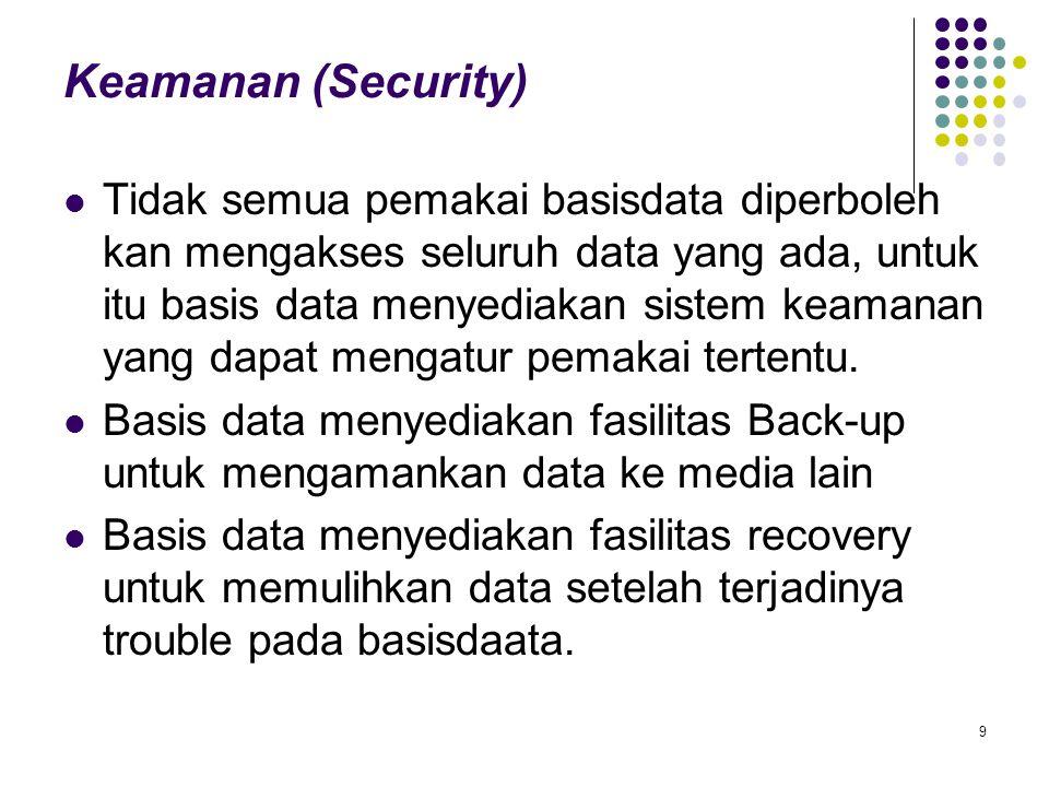 Keamanan (Security) Tidak semua pemakai basisdata diperboleh kan mengakses seluruh data yang ada, untuk itu basis data menyediakan sistem keamanan yan