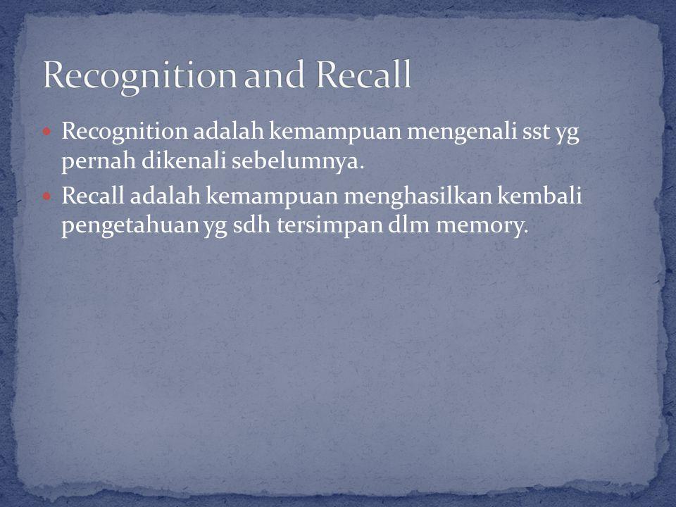 Recognition adalah kemampuan mengenali sst yg pernah dikenali sebelumnya.