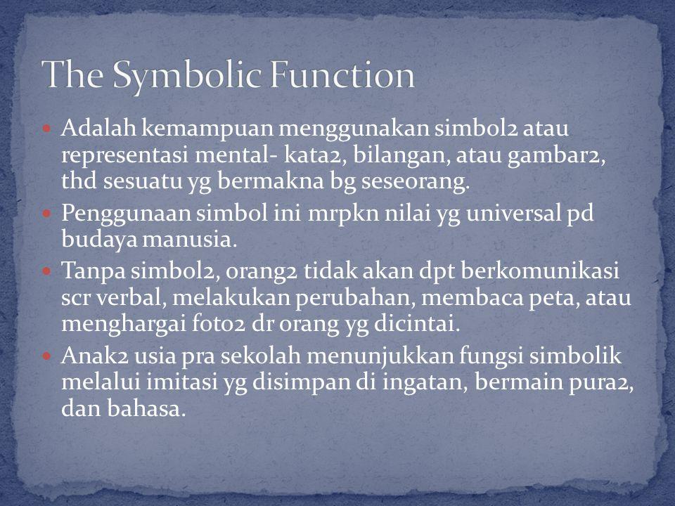 Adalah kemampuan menggunakan simbol2 atau representasi mental- kata2, bilangan, atau gambar2, thd sesuatu yg bermakna bg seseorang.