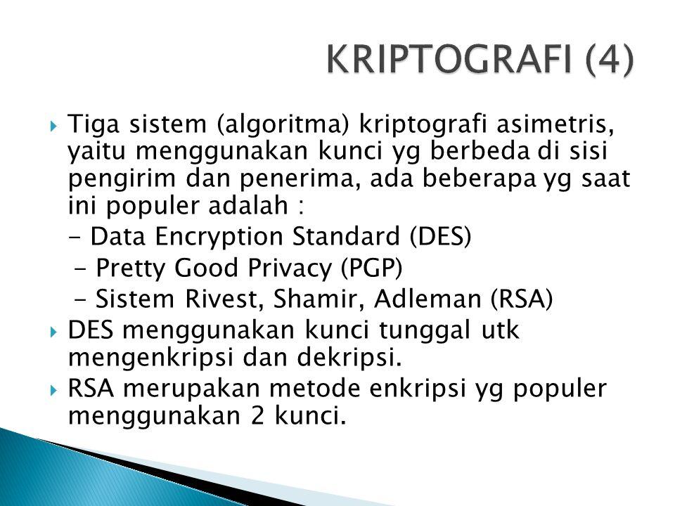  Pretty Good Privacy (PGP) adalah aplikasi populer yg dikembangkan utk pengiriman pesan2 dan berkas2 (file).