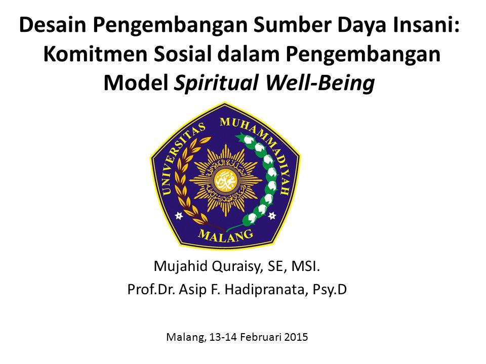 Desain Pengembangan Sumber Daya Insani: Komitmen Sosial dalam Pengembangan Model Spiritual Well-Being Mujahid Quraisy, SE, MSI. Prof.Dr. Asip F. Hadip