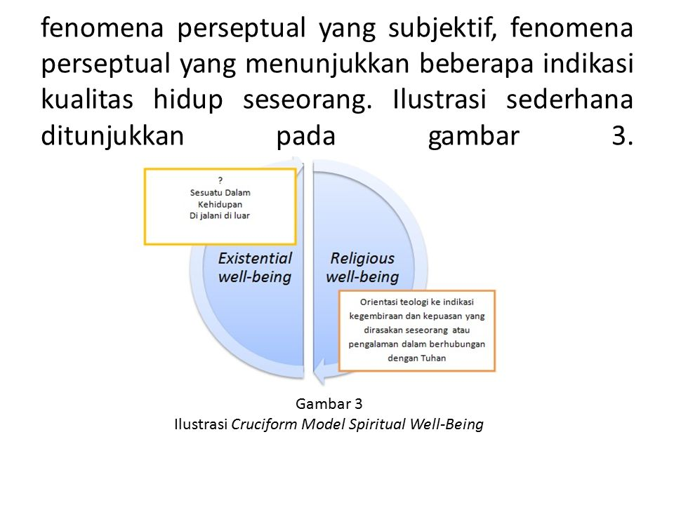 fenomena perseptual yang subjektif, fenomena perseptual yang menunjukkan beberapa indikasi kualitas hidup seseorang. Ilustrasi sederhana ditunjukkan p