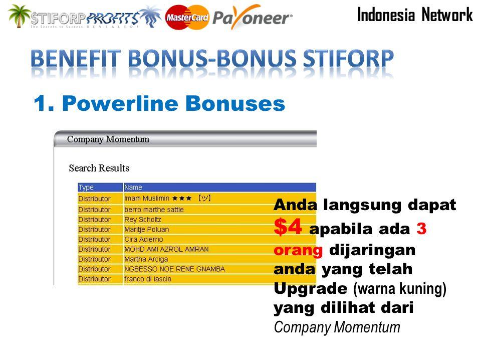 1. Powerline Bonuses Anda langsung dapat $4 apabila ada 3 orang dijaringan anda yang telah Upgrade (warna kuning) yang dilihat dari Company Momentum I