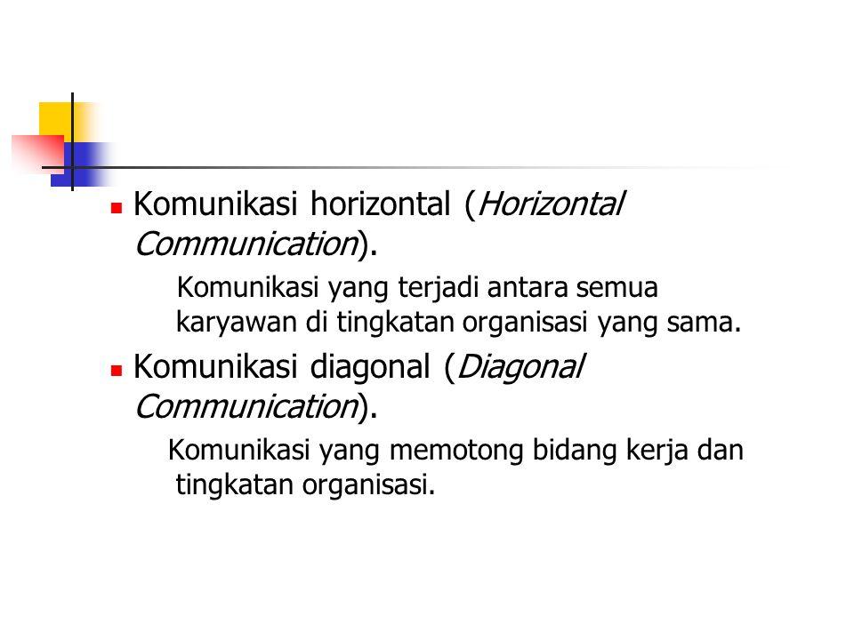Komunikasi ke Bawah (Downward communication).
