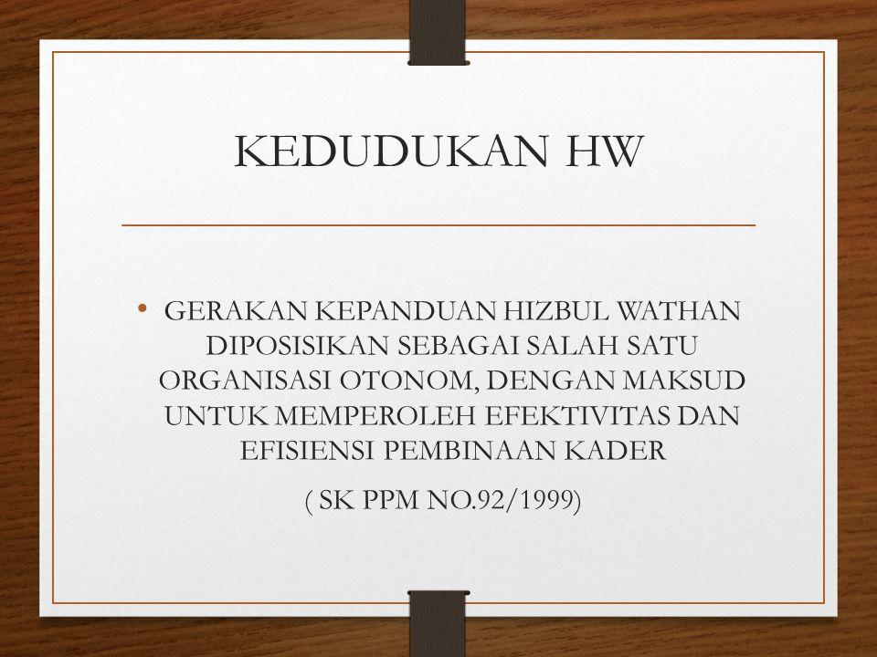 KEDUDUKAN HW GERAKAN KEPANDUAN HIZBUL WATHAN DIPOSISIKAN SEBAGAI SALAH SATU ORGANISASI OTONOM, DENGAN MAKSUD UNTUK MEMPEROLEH EFEKTIVITAS DAN EFISIENSI PEMBINAAN KADER ( SK PPM NO.92/1999)