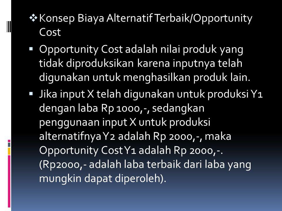  Konsep Biaya Alternatif Terbaik/Opportunity Cost  Opportunity Cost adalah nilai produk yang tidak diproduksikan karena inputnya telah digunakan unt