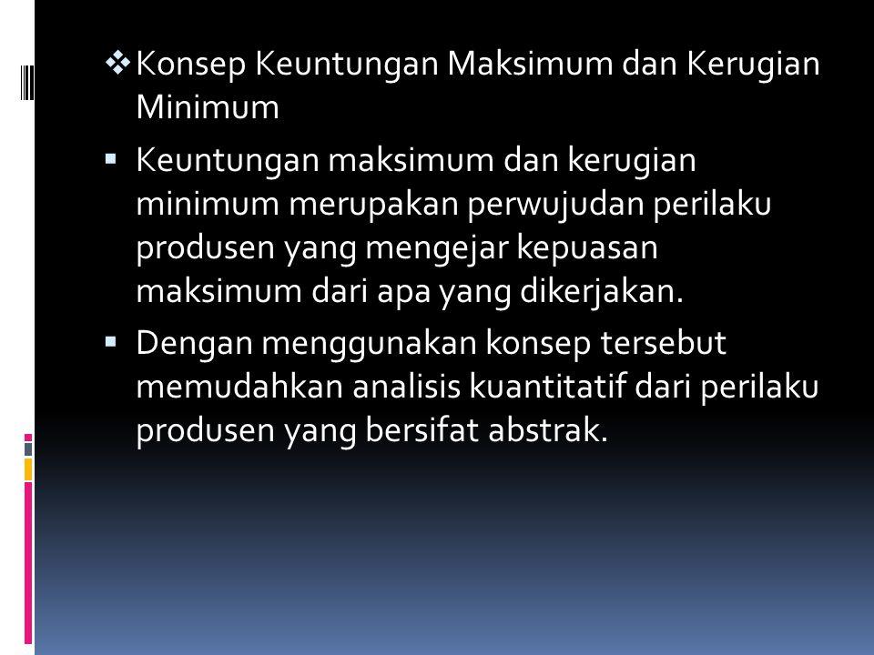  Konsep Keuntungan Maksimum dan Kerugian Minimum  Keuntungan maksimum dan kerugian minimum merupakan perwujudan perilaku produsen yang mengejar kepu