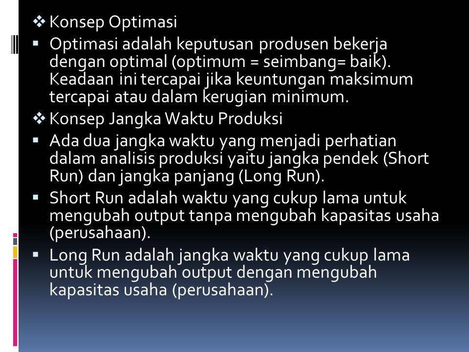  Konsep Optimasi  Optimasi adalah keputusan produsen bekerja dengan optimal (optimum = seimbang= baik). Keadaan ini tercapai jika keuntungan maksimu