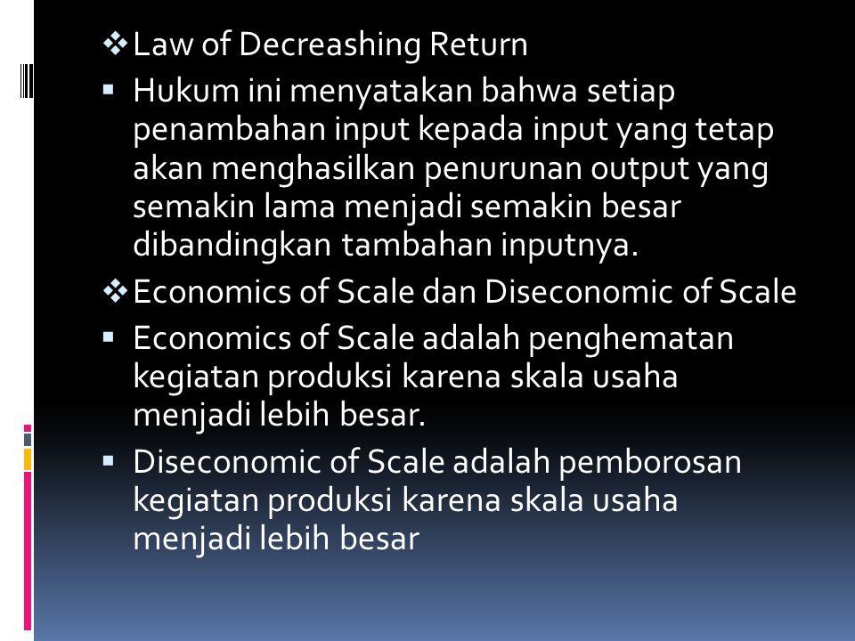  Law of Decreashing Return  Hukum ini menyatakan bahwa setiap penambahan input kepada input yang tetap akan menghasilkan penurunan output yang semak