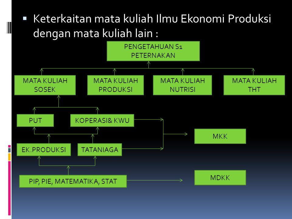  Keterkaitan mata kuliah Ilmu Ekonomi Produksi dengan mata kuliah lain : PENGETAHUAN S1 PETERNAKAN MATA KULIAH NUTRISI MATA KULIAH SOSEK MATA KULIAH