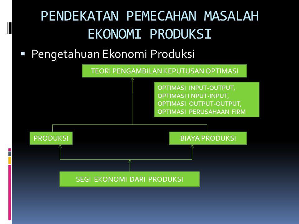PENDEKATAN PEMECAHAN MASALAH EKONOMI PRODUKSI  Pengetahuan Ekonomi Produksi TEORI PENGAMBILAN KEPUTUSAN OPTIMASI PRODUKSIBIAYA PRODUKSI OPTIMASI INPU