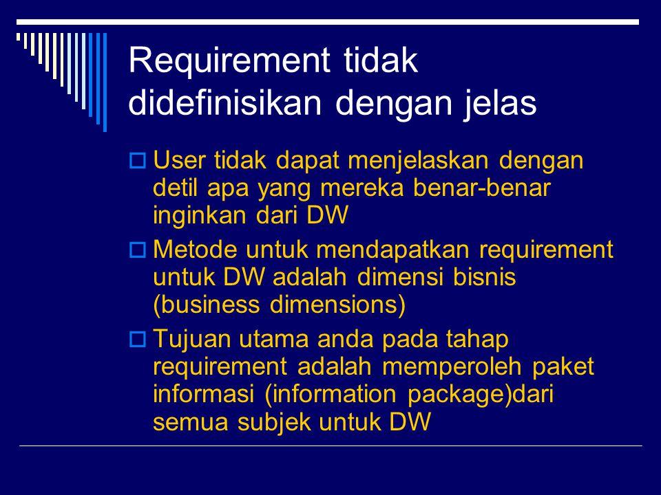 Requirement tidak didefinisikan dengan jelas  User tidak dapat menjelaskan dengan detil apa yang mereka benar-benar inginkan dari DW  Metode untuk m