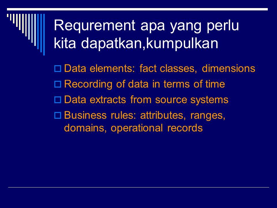Requrement apa yang perlu kita dapatkan,kumpulkan  Data elements: fact classes, dimensions  Recording of data in terms of time  Data extracts from