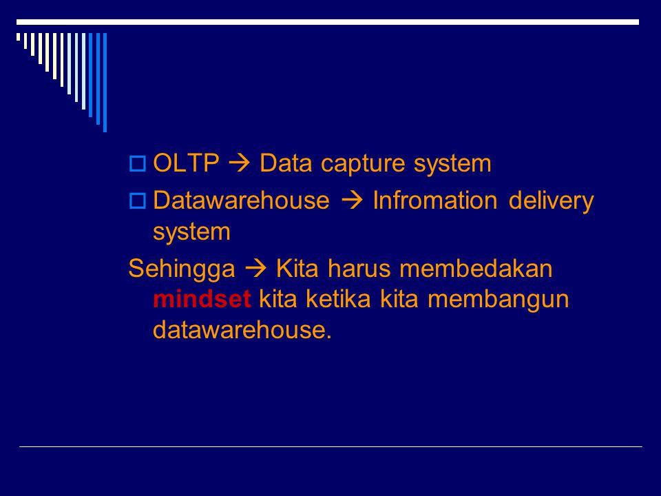  OLTP  Data capture system  Datawarehouse  Infromation delivery system Sehingga  Kita harus membedakan mindset kita ketika kita membangun datawar