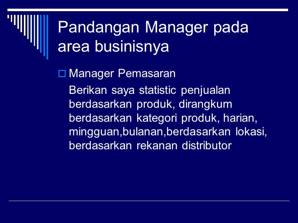 Pandangan Manager pada area businisnya  Manager Pemasaran Berikan saya statistic penjualan berdasarkan produk, dirangkum berdasarkan kategori produk,