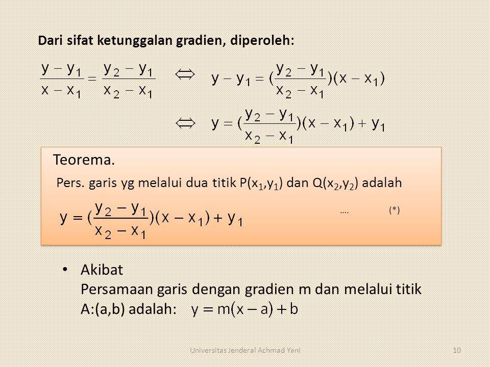 Dari sifat ketunggalan gradien, diperoleh: Teorema. Pers. garis yg melalui dua titik P(x 1,y 1 ) dan Q(x 2,y 2 ) adalah ….(*) Teorema. Pers. garis yg