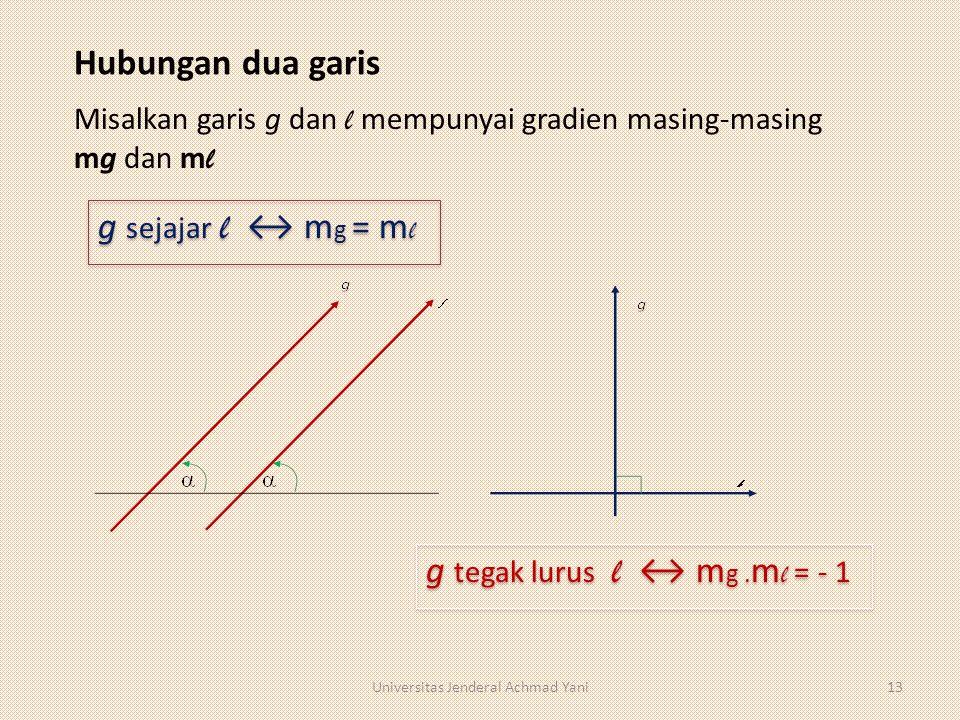 Hubungan dua garis Misalkan garis g dan l mempunyai gradien masing-masing mg dan m l g sejajar l ↔ m g = m l g tegak lurus l ↔ m g. m l = - 1 13Univer