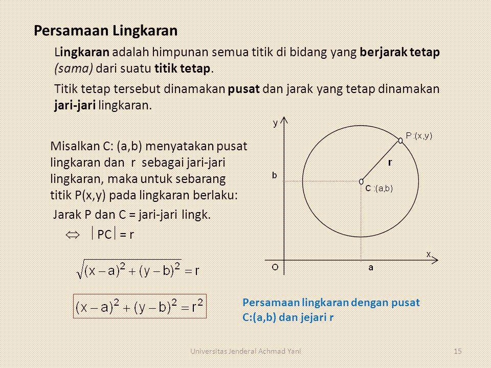 Persamaan Lingkaran Misalkan C: (a,b) menyatakan pusat lingkaran dan r sebagai jari-jari lingkaran, maka untuk sebarang titik P(x,y) pada lingkaran berlaku: Jarak P dan C = jari-jari lingk.