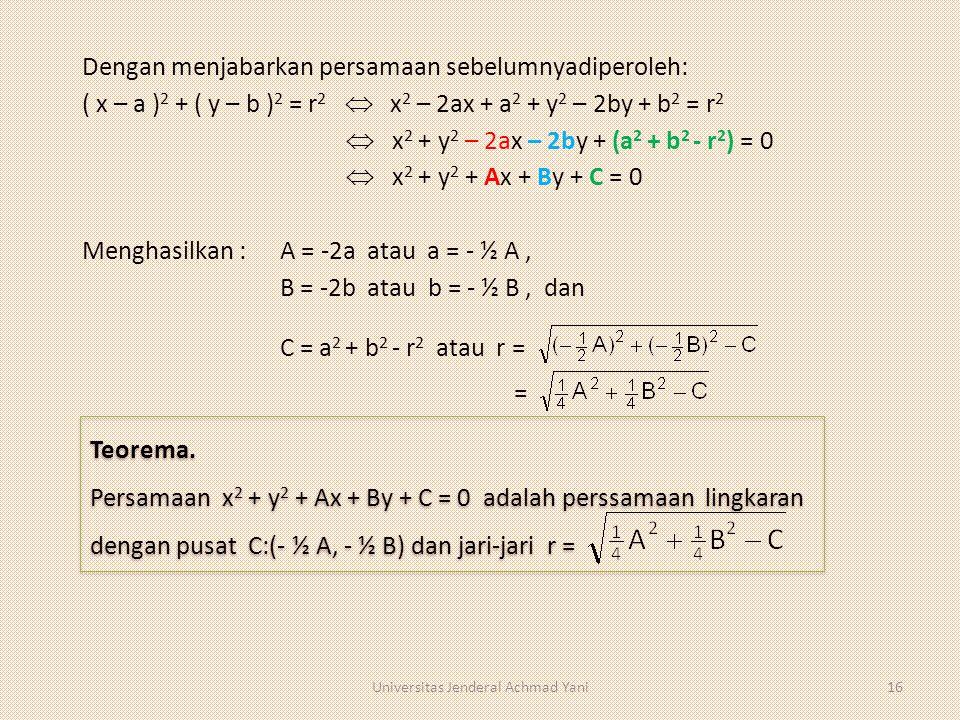 Dengan menjabarkan persamaan sebelumnyadiperoleh: ( x – a ) 2 + ( y – b ) 2 = r 2  x 2 – 2ax + a 2 + y 2 – 2by + b 2 = r 2  x 2 + y 2 – 2ax – 2by + (a 2 + b 2 - r 2 ) = 0  x 2 + y 2 + Ax + By + C = 0 Menghasilkan : A = -2a atau a = - ½ A, B = -2b atau b = - ½ B, dan C = a 2 + b 2 - r 2 atau r = = Teorema.