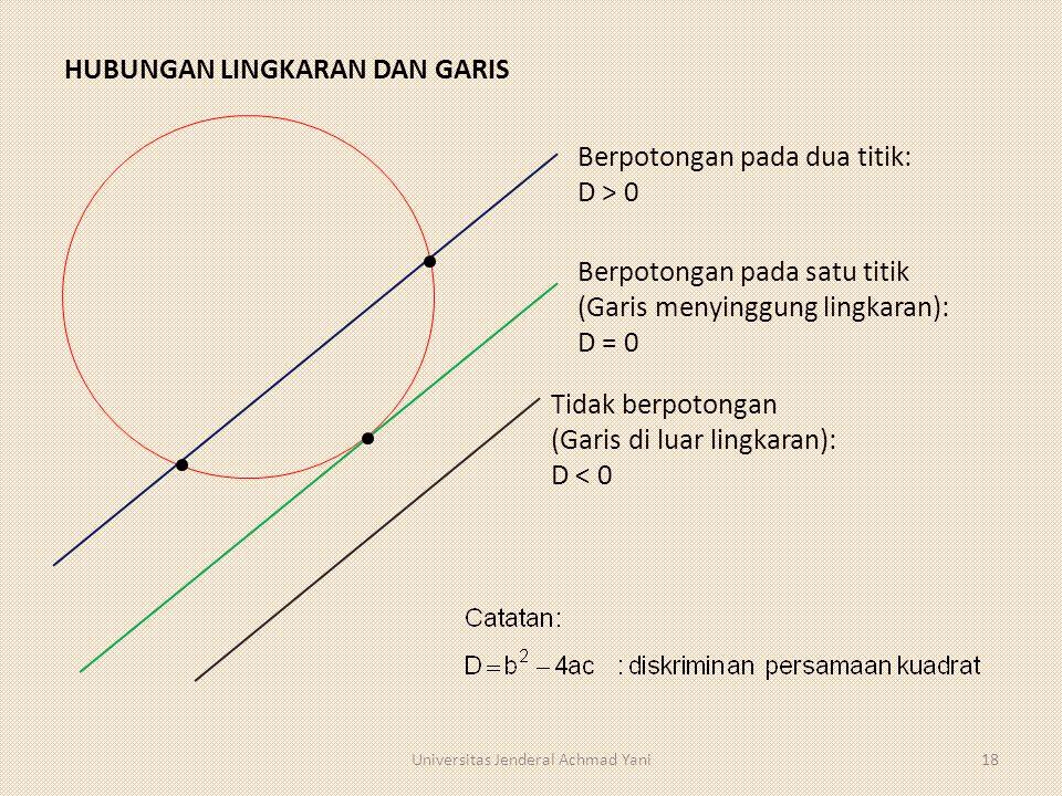 HUBUNGAN LINGKARAN DAN GARIS Universitas Jenderal Achmad Yani18 Berpotongan pada dua titik: D > 0 Berpotongan pada satu titik (Garis menyinggung lingkaran): D = 0 Tidak berpotongan (Garis di luar lingkaran): D < 0