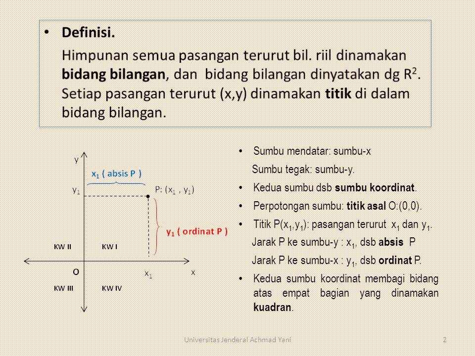 2 Sumbu mendatar: sumbu-x Sumbu tegak: sumbu-y. Kedua sumbu dsb sumbu koordinat. Perpotongan sumbu: titik asal O:(0,0). Titik P(x 1,y 1 ): pasangan te