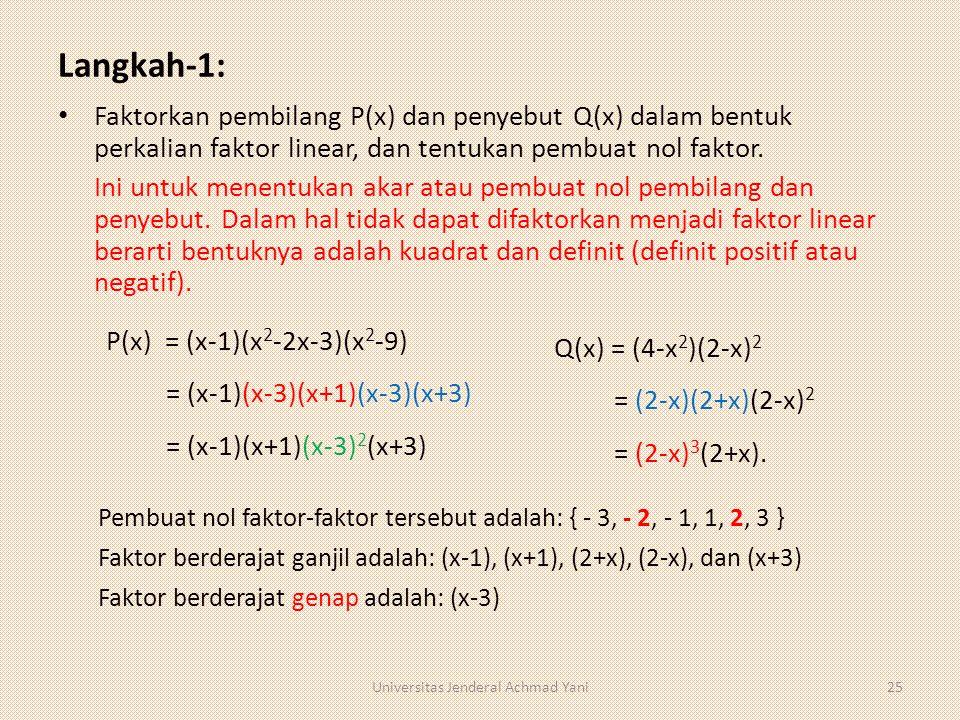 Langkah-1: Faktorkan pembilang P(x) dan penyebut Q(x) dalam bentuk perkalian faktor linear, dan tentukan pembuat nol faktor.