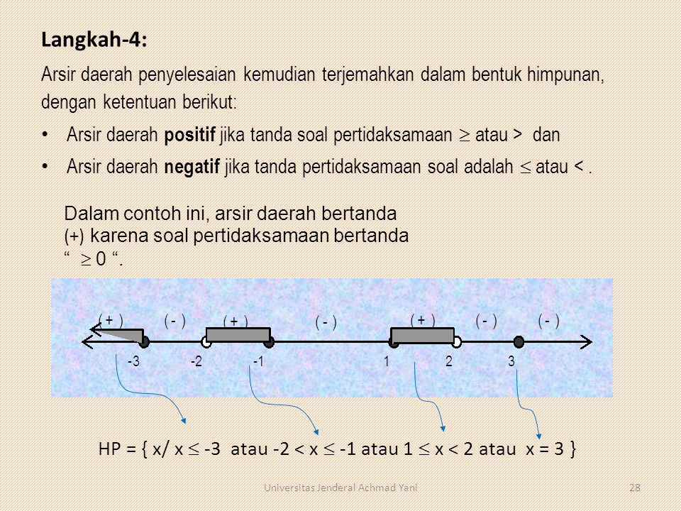 Langkah-4: Arsir daerah penyelesaian kemudian terjemahkan dalam bentuk himpunan, dengan ketentuan berikut: Arsir daerah positif jika tanda soal pertidaksamaan  atau > dan Arsir daerah negatif jika tanda pertidaksamaan soal adalah  atau <.