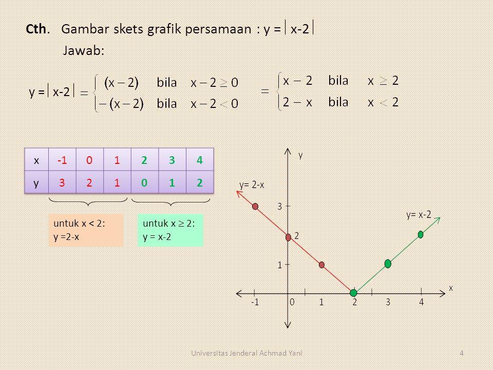 Cth. Gambar skets grafik persamaan : y =  x-2  Jawab: y =  x-2  untuk x < 2: y =2-x untuk x  2: y = x-2 4Universitas Jenderal Achmad Yani