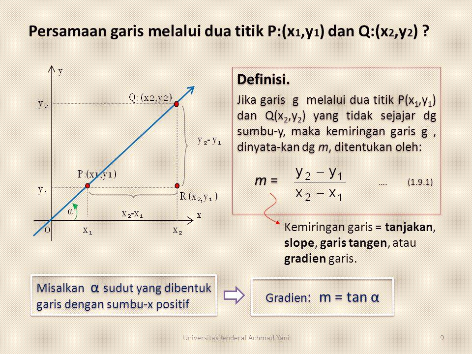Persamaan garis melalui dua titik P:(x 1,y 1 ) dan Q:(x 2,y 2 ) ? Definisi. Jika garis g melalui dua titik P(x 1,y 1 ) dan Q(x 2,y 2 ) yang tidak seja